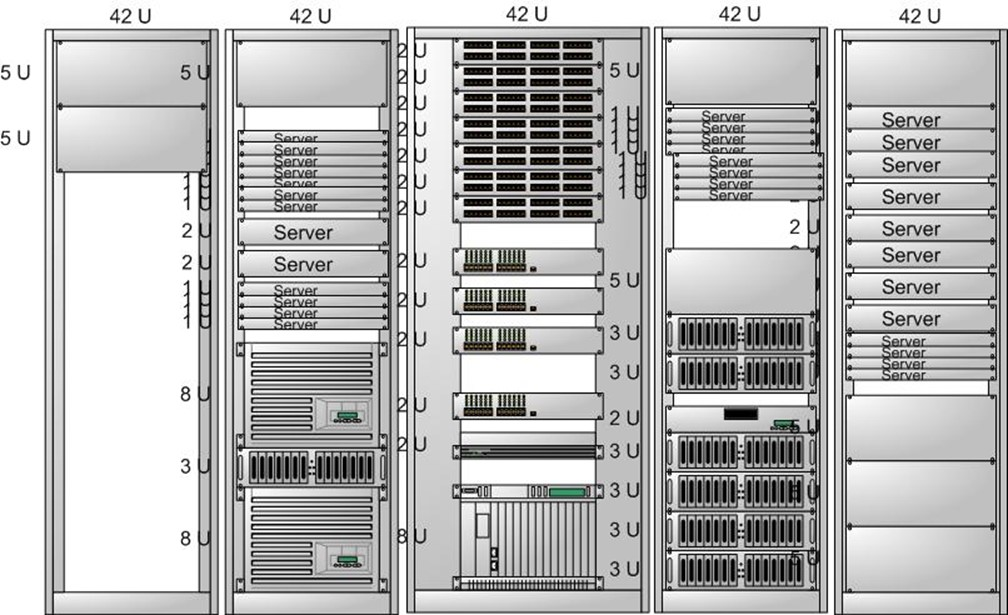 Data Center Layout Gallery Diagram Writing Sample Ideas